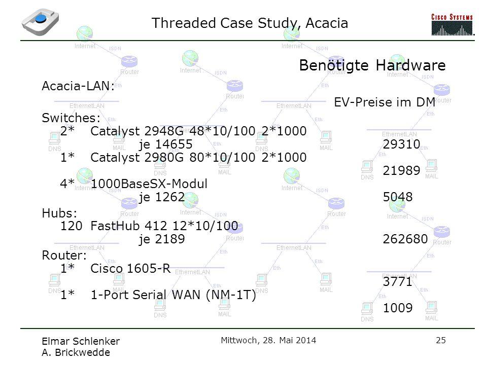 Benötigte Hardware Acacia-LAN: EV-Preise im DM