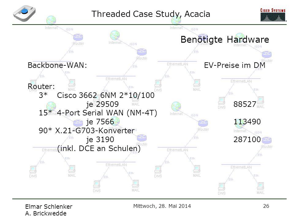Benötigte Hardware Backbone-WAN: EV-Preise im DM