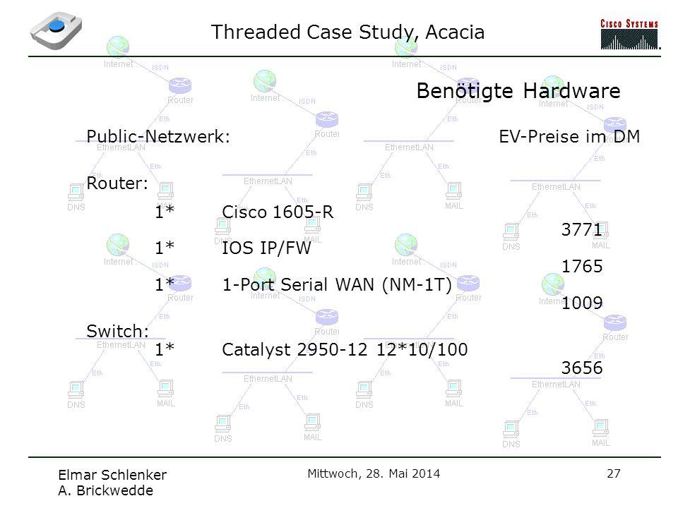 Benötigte Hardware Public-Netzwerk: EV-Preise im DM Router: