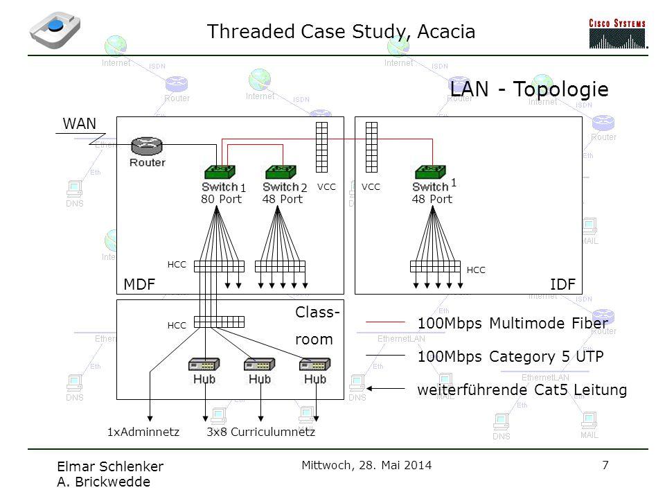 LAN - Topologie WAN MDF IDF Class- room 100Mbps Multimode Fiber