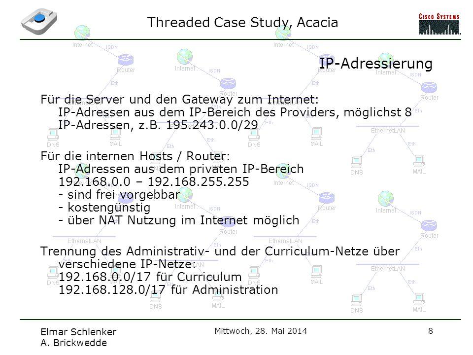 IP-Adressierung