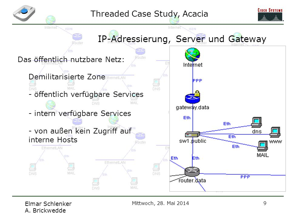 IP-Adressierung, Server und Gateway