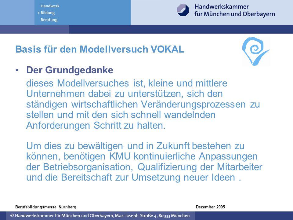 Basis für den Modellversuch VOKAL