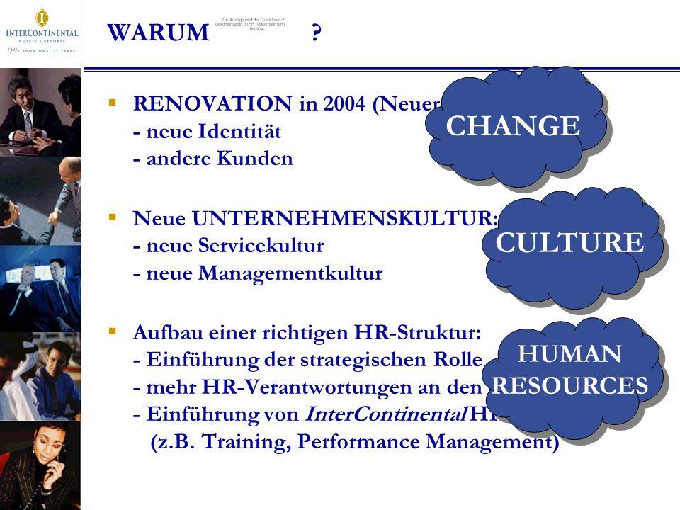 CHANGE CULTURE WARUM HUMAN RESOURCES