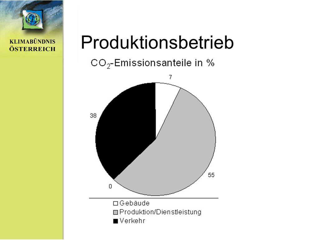 Produktionsbetrieb