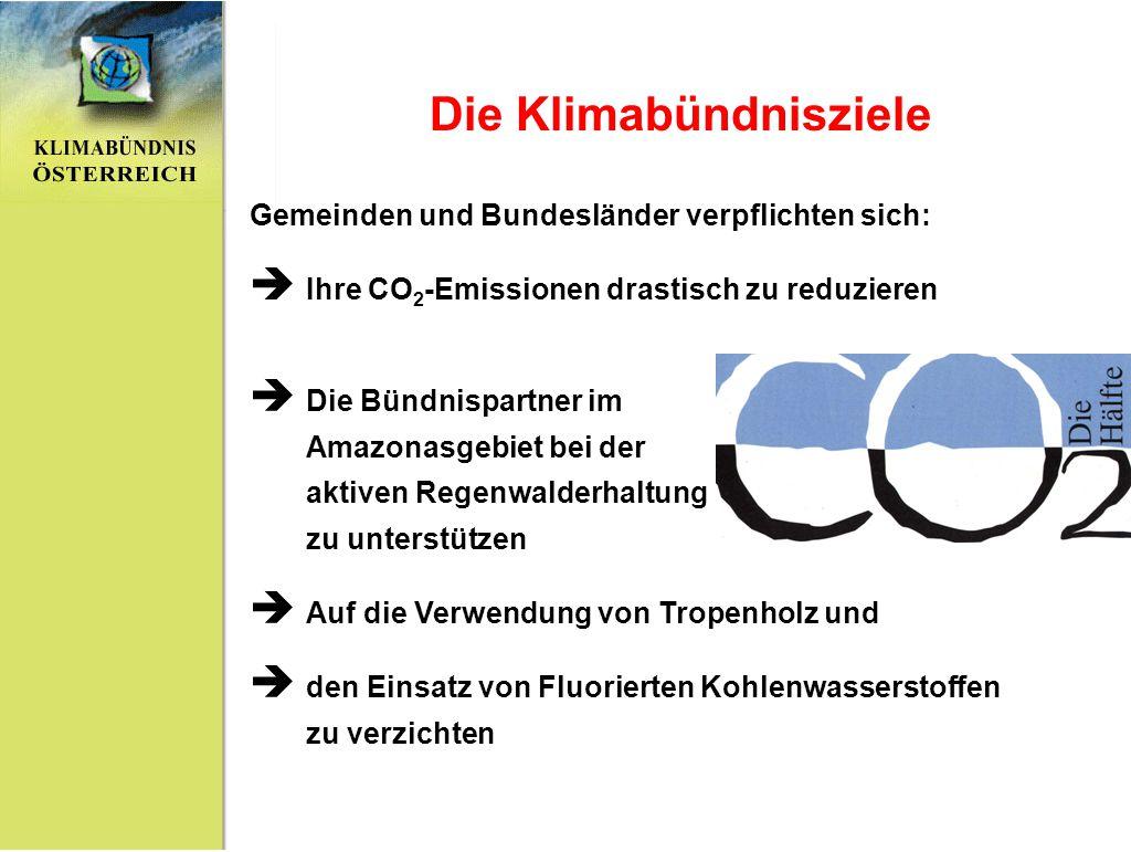 Die Klimabündnisziele