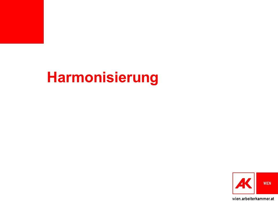 Harmonisierung