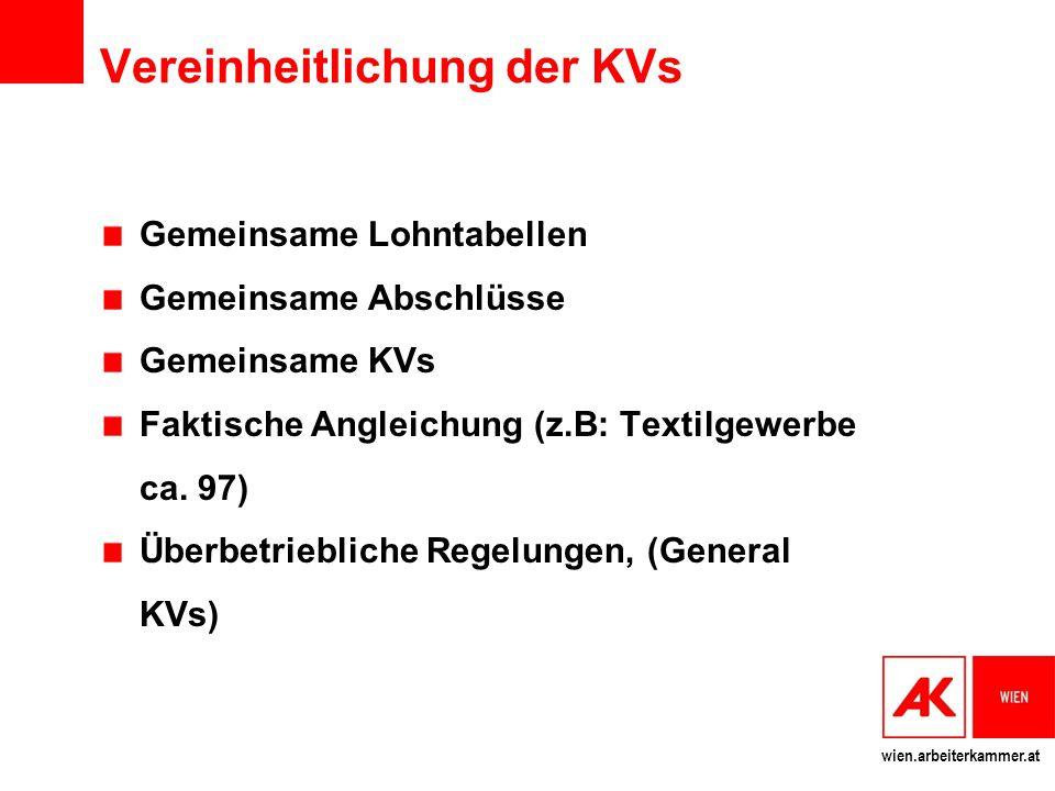 Vereinheitlichung der KVs