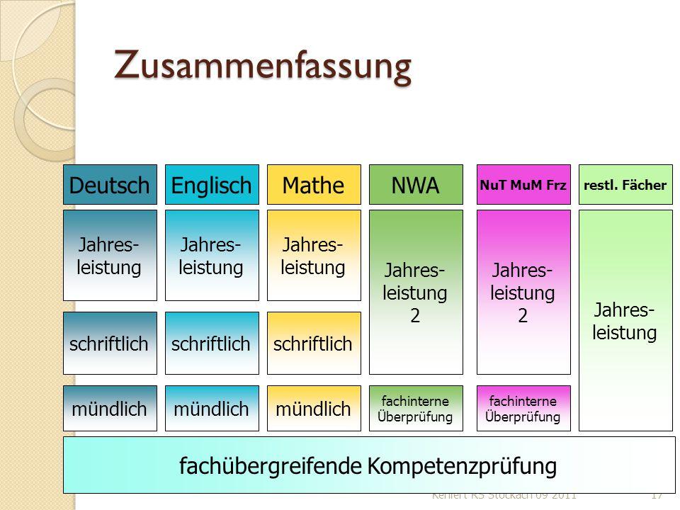 Zusammenfassung Deutsch Englisch Mathe NWA