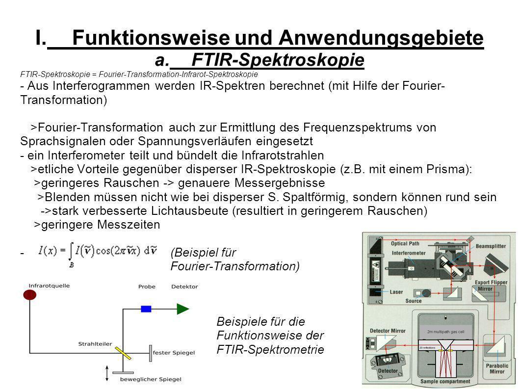 I. Funktionsweise und Anwendungsgebiete a. FTIR-Spektroskopie