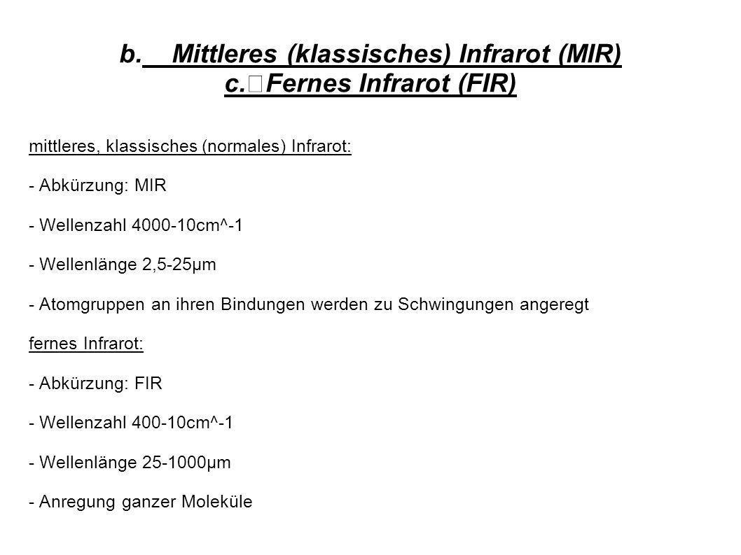 b. Mittleres (klassisches) Infrarot (MIR) c.Fernes Infrarot (FIR)