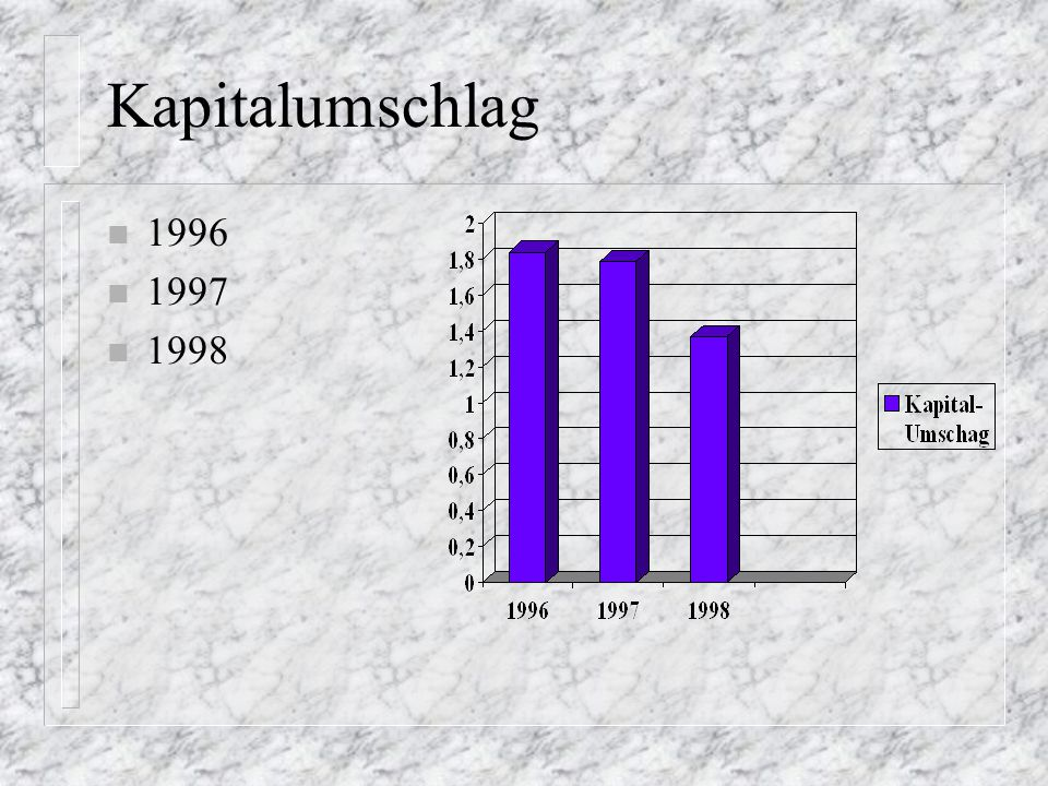 Kapitalumschlag 1996 1997 1998