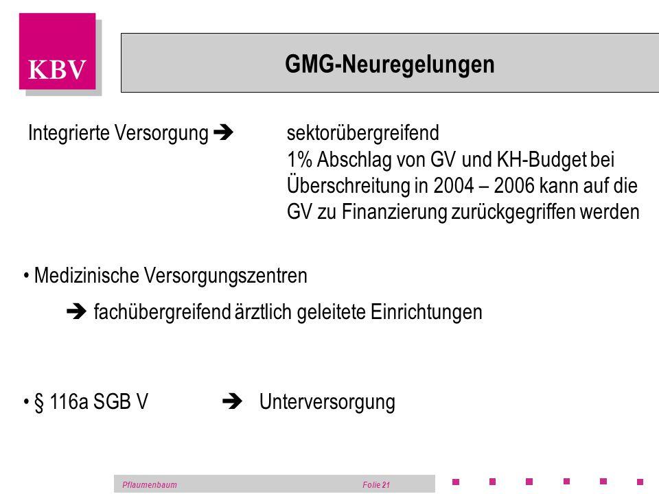 GMG-Neuregelungen