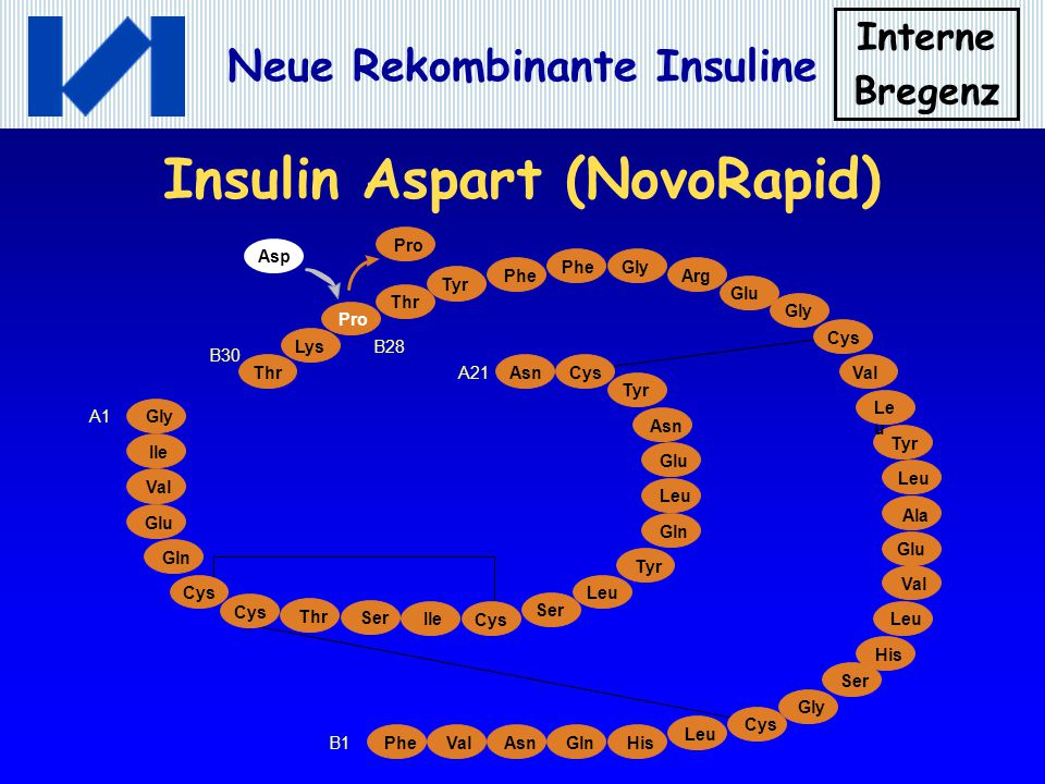 Insulin Aspart (NovoRapid)