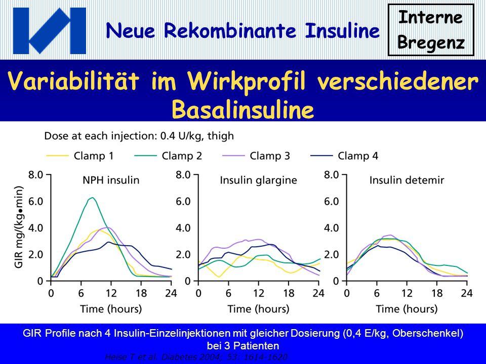 Variabilität im Wirkprofil verschiedener Basalinsuline