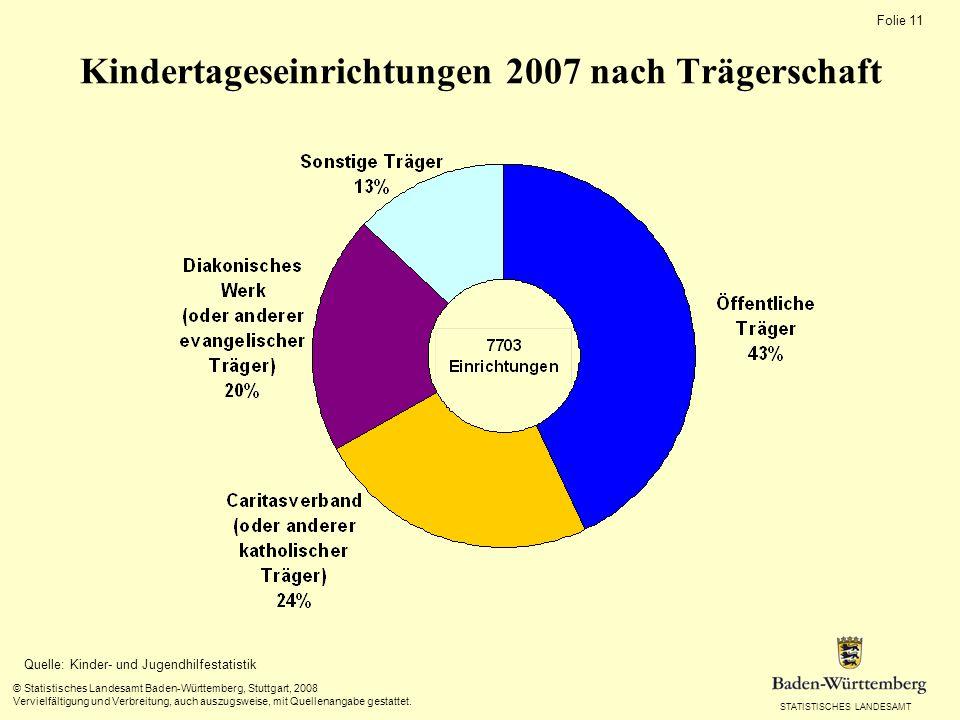 Beschäftigte in Kindertageseinrichtungen 2007