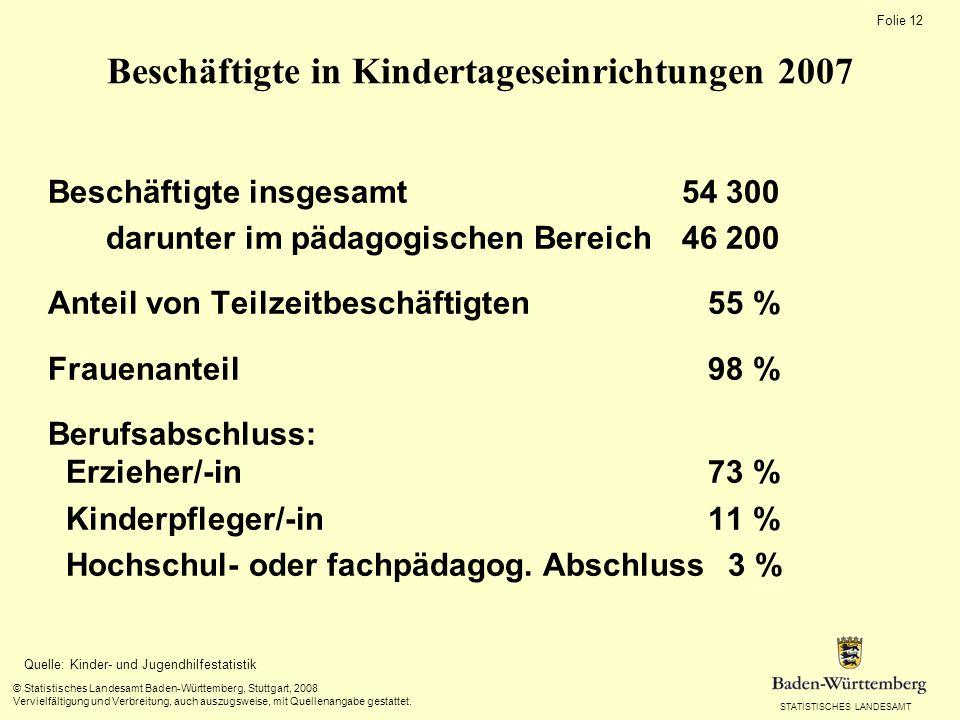 Auszubildende an Fachschulen für Sozialpädagogik und Berufsfachschulen für Kinderpflege seit 1995/96