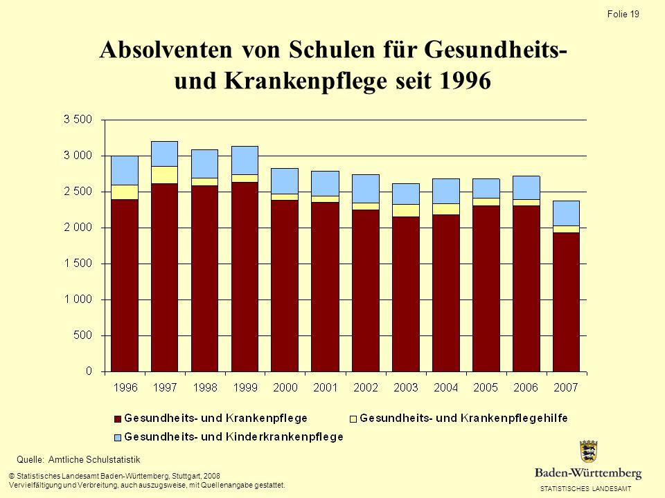 4. Altenpflege © Statistisches Landesamt Baden-Württemberg, Stuttgart, 2008.