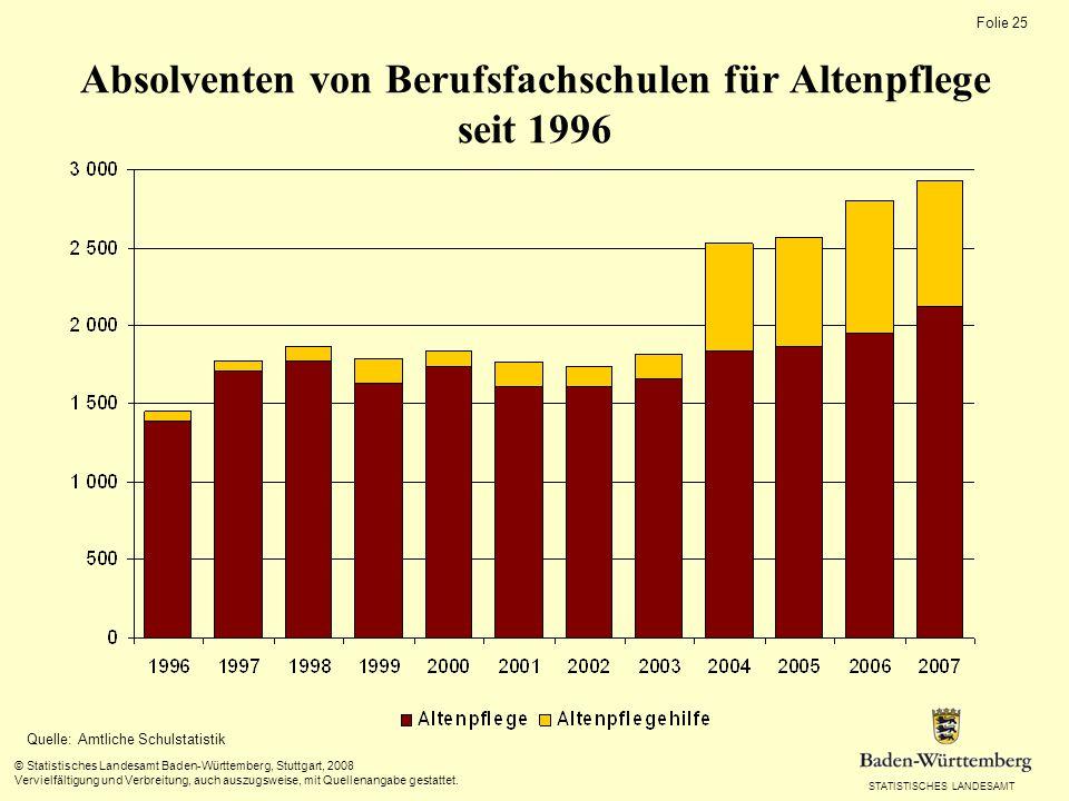 Unser Informationsangebot: www.statistik-bw.de