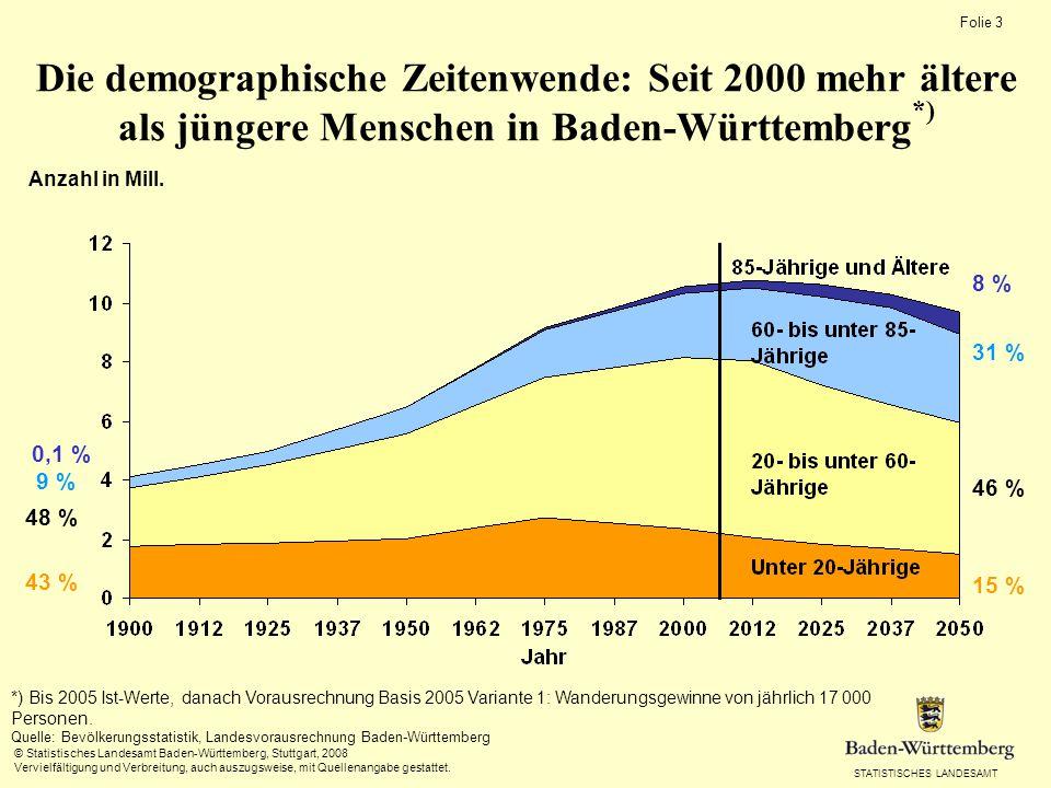 Entwicklung der Bevölkerungszahlen in ausgewählten Stadt- und Landkreisen 2005 bis 2025