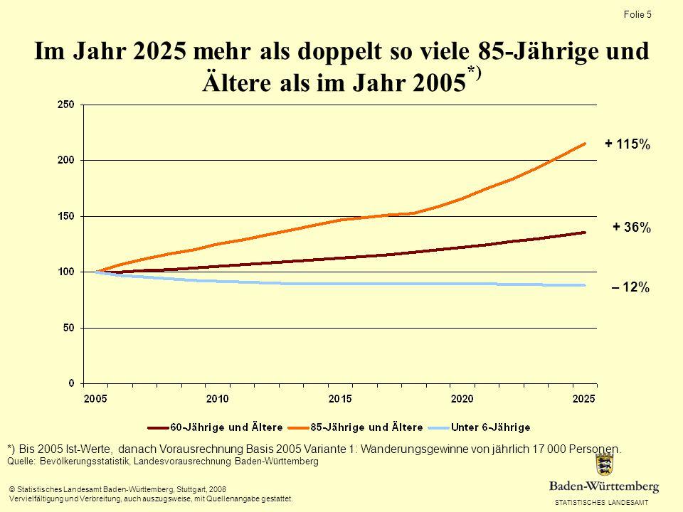 Entwicklung der Lebenserwartung in Baden-Württemberg*)