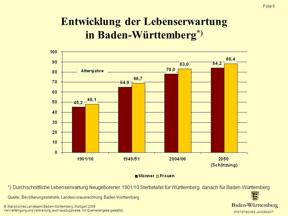 Voraussichtliche Entwicklung der Zahl der Schulabgänger mit Hauptschulabschluss bis 2025