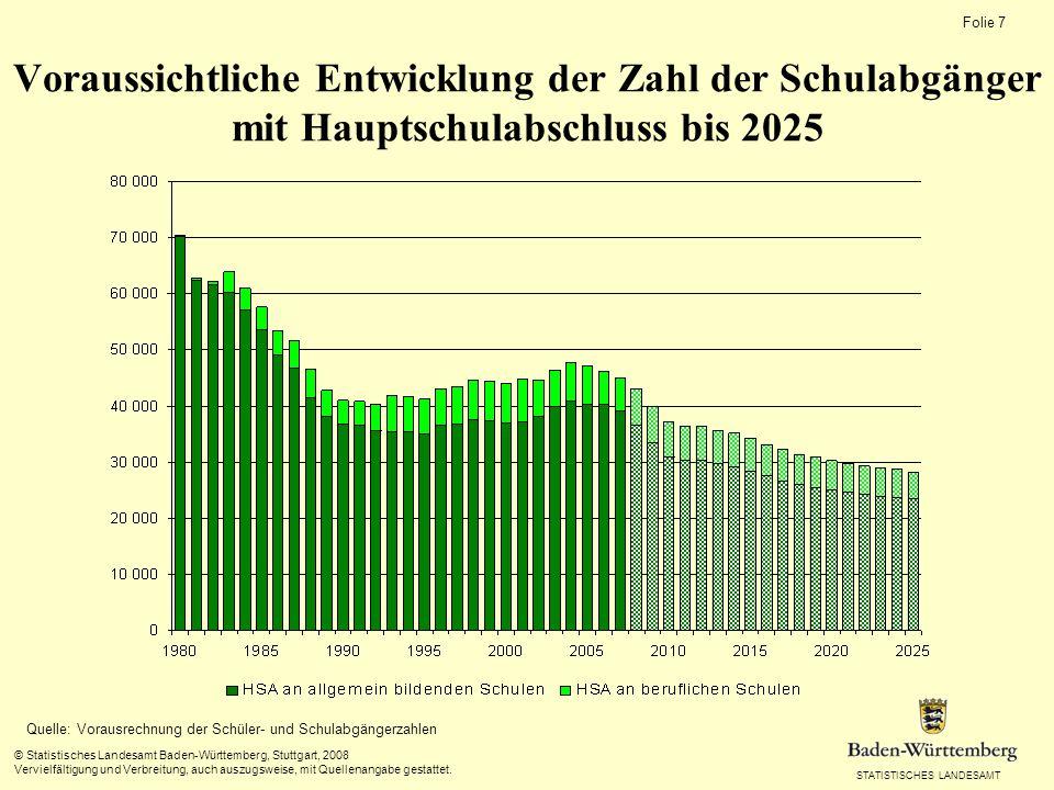 Voraussichtliche Entwicklung der Zahl der Schulabgänger mit mittlerem Abschluss bis 2025