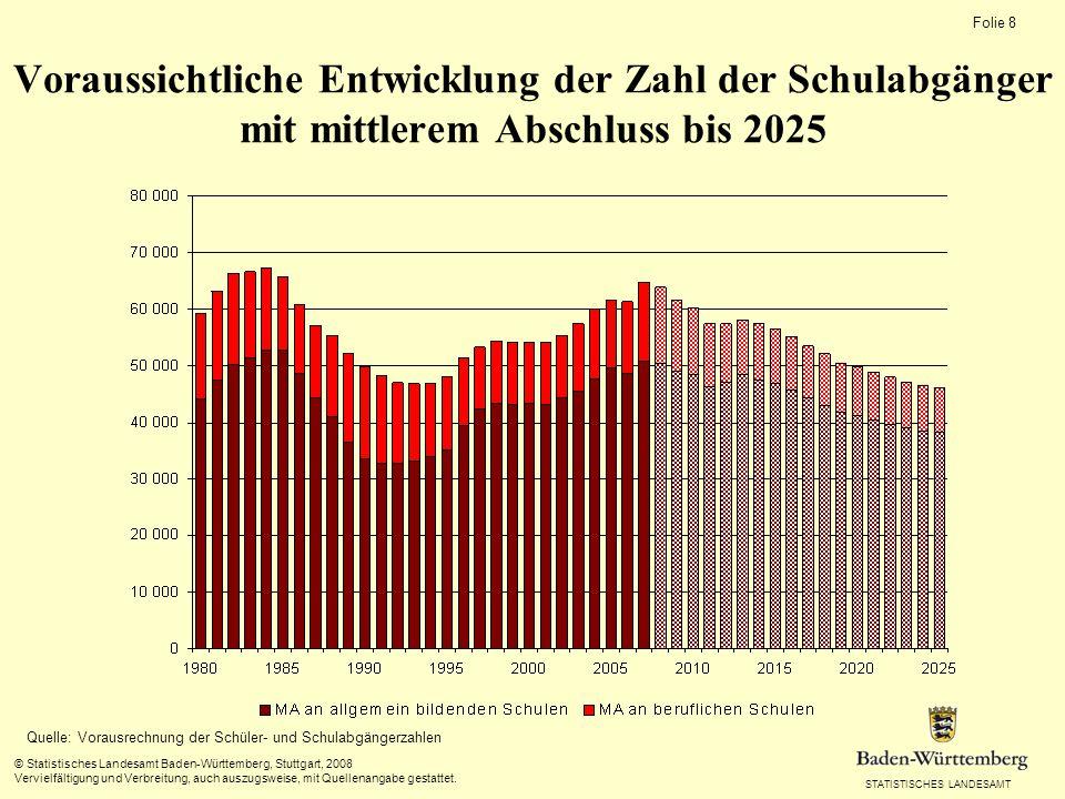 Voraussichtliche Entwicklung der Zahl der Schulabgänger mit Hochschulzugangsberechtigung bis 2025