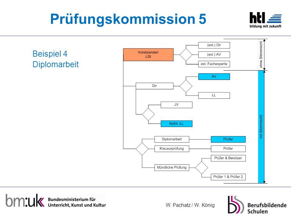 Prüfungskommission 5 Beispiel 4 Diplomarbeit
