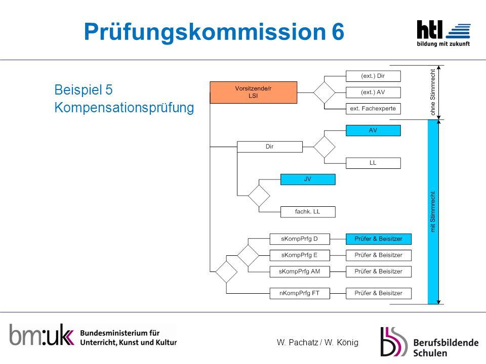Prüfungskommission 6 Beispiel 5 Kompensationsprüfung