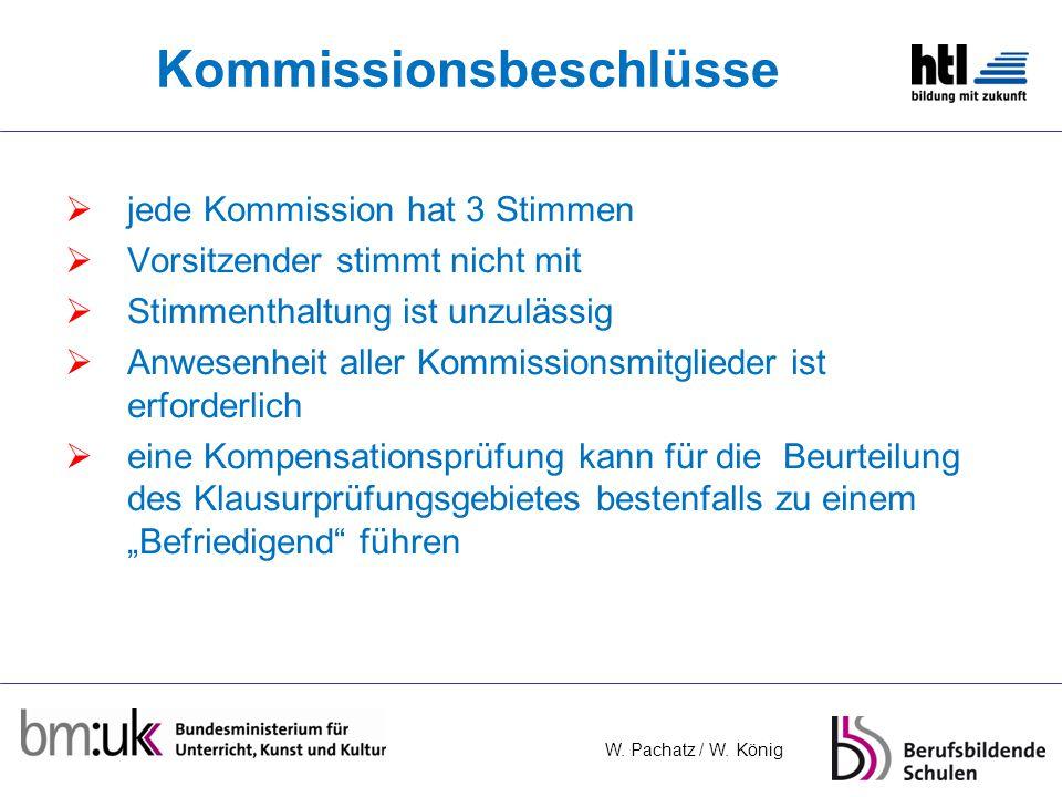 Kommissionsbeschlüsse