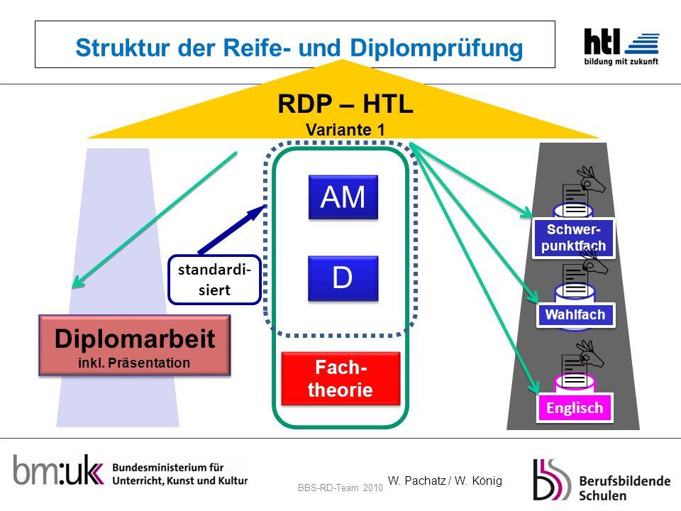 Struktur der Reife- und Diplomprüfung
