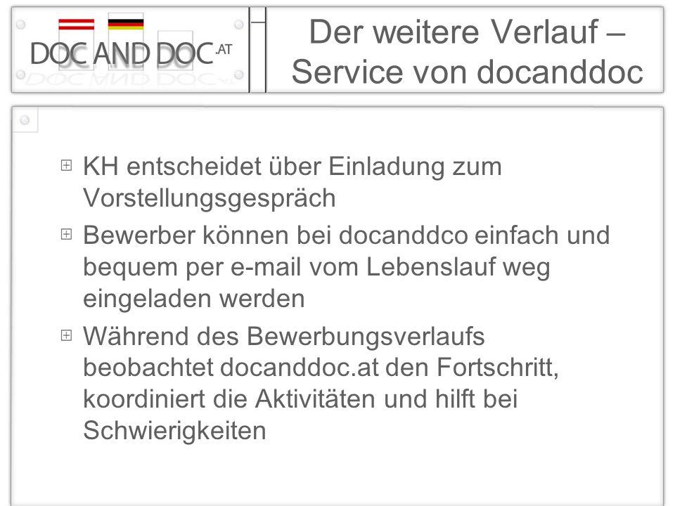 Der weitere Verlauf – Service von docanddoc