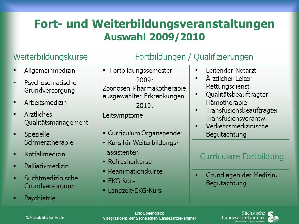 Fort- und Weiterbildungsveranstaltungen Auswahl 2009/2010