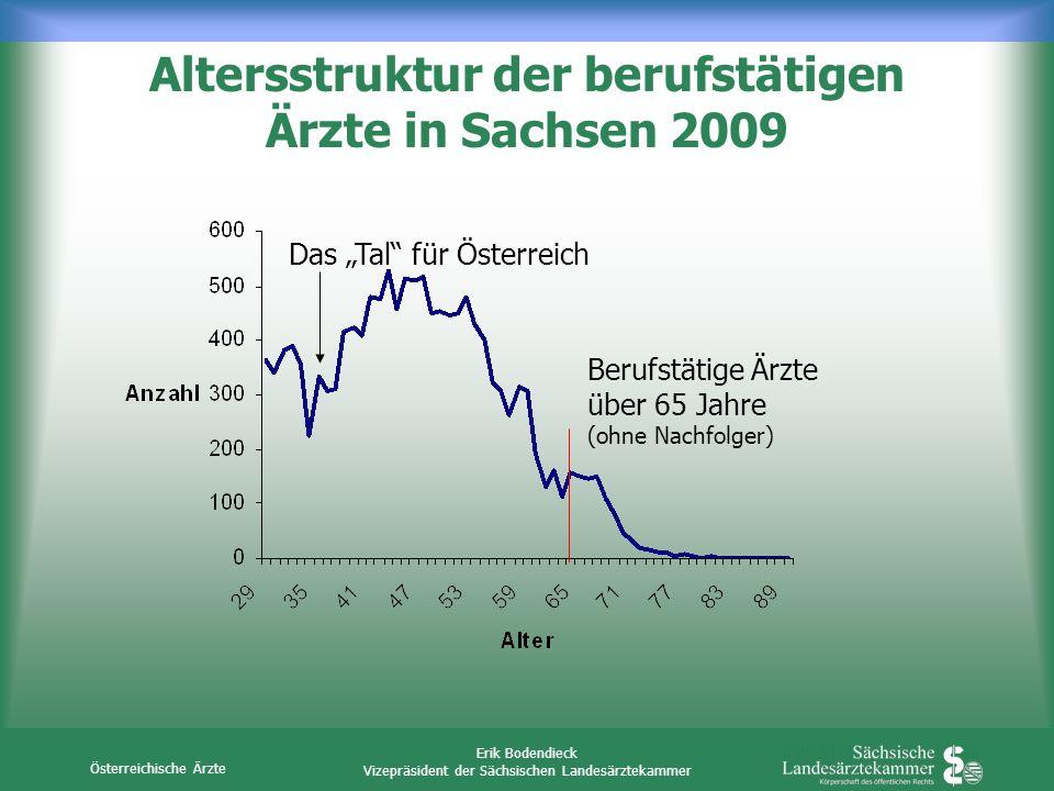 Altersstruktur der berufstätigen Ärzte in Sachsen 2009
