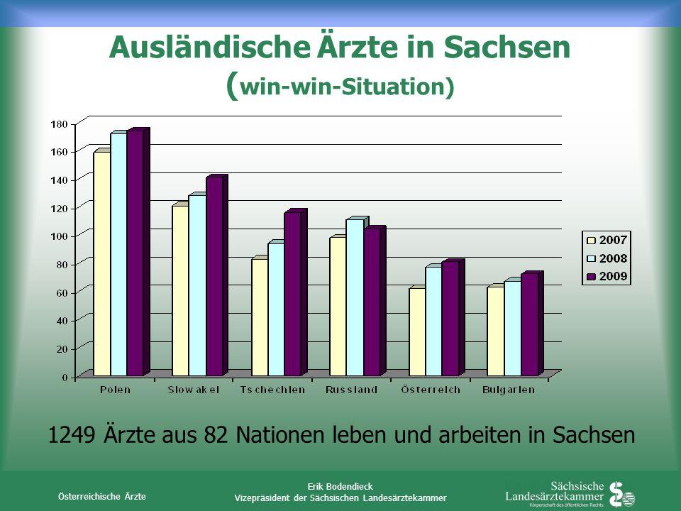 Ausländische Ärzte in Sachsen (win-win-Situation)