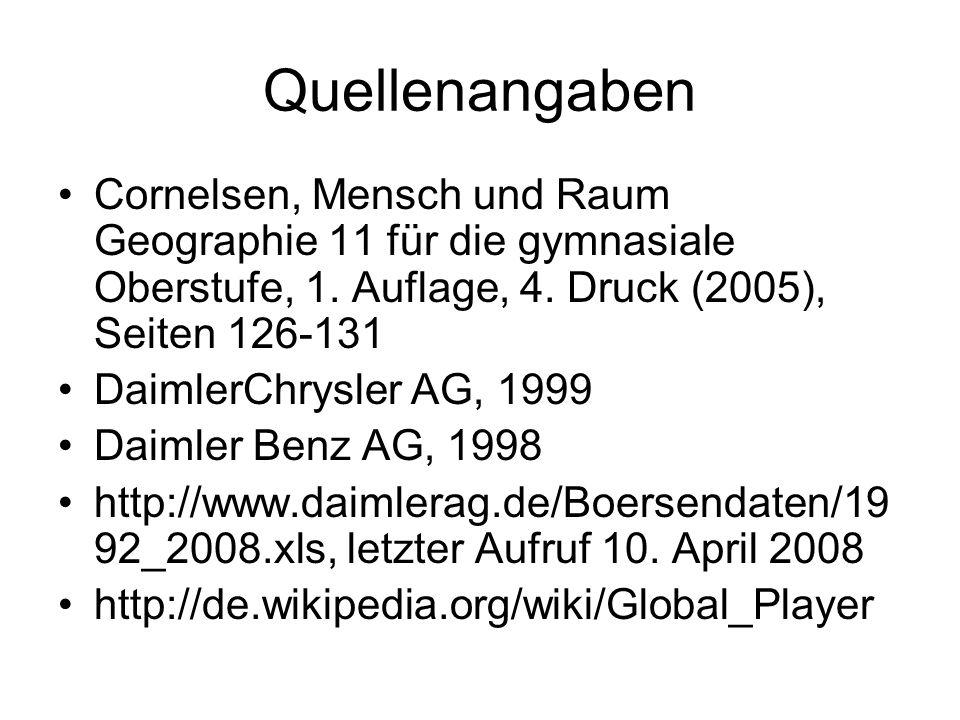 Quellenangaben Cornelsen, Mensch und Raum Geographie 11 für die gymnasiale Oberstufe, 1. Auflage, 4. Druck (2005), Seiten 126-131.