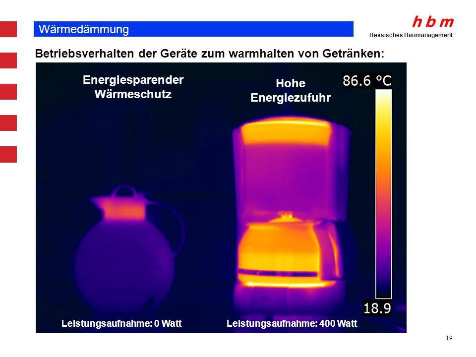 Energiesparender Wärmeschutz Hohe Energiezufuhr