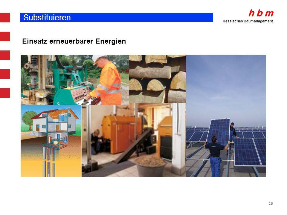 Einsatz erneuerbarer Energien