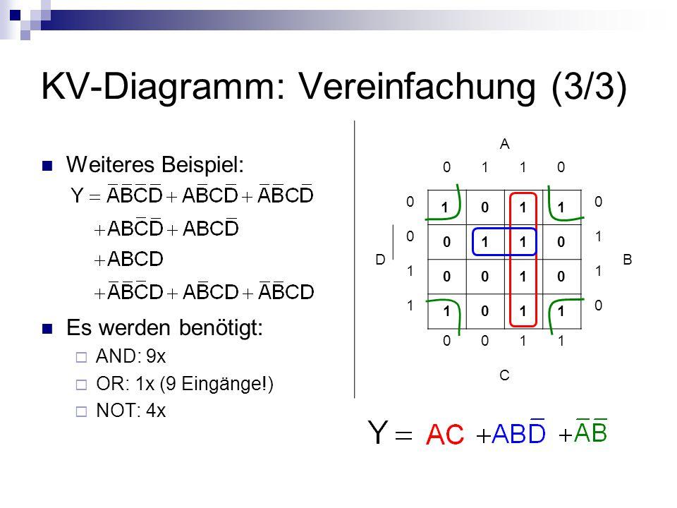 KV-Diagramm: Vereinfachung (3/3)