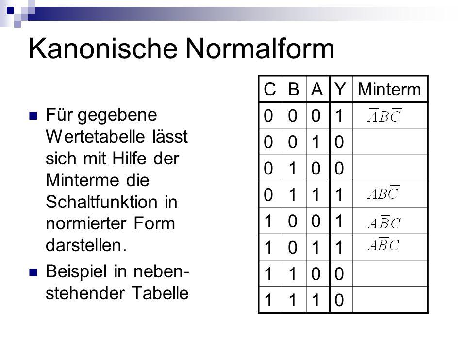 Kanonische Normalform
