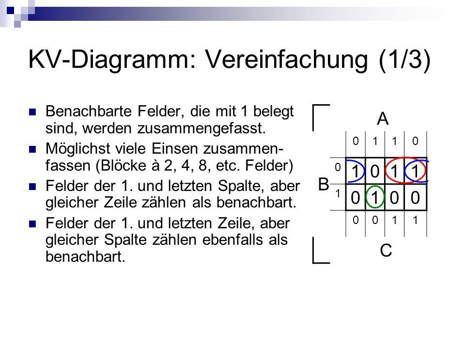 KV-Diagramm: Vereinfachung (1/3)
