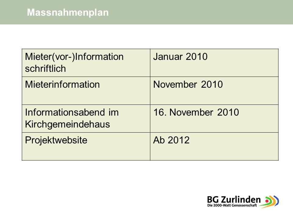 Massnahmenplan Mieter(vor-)Information schriftlich. Januar 2010. Mieterinformation. November 2010.
