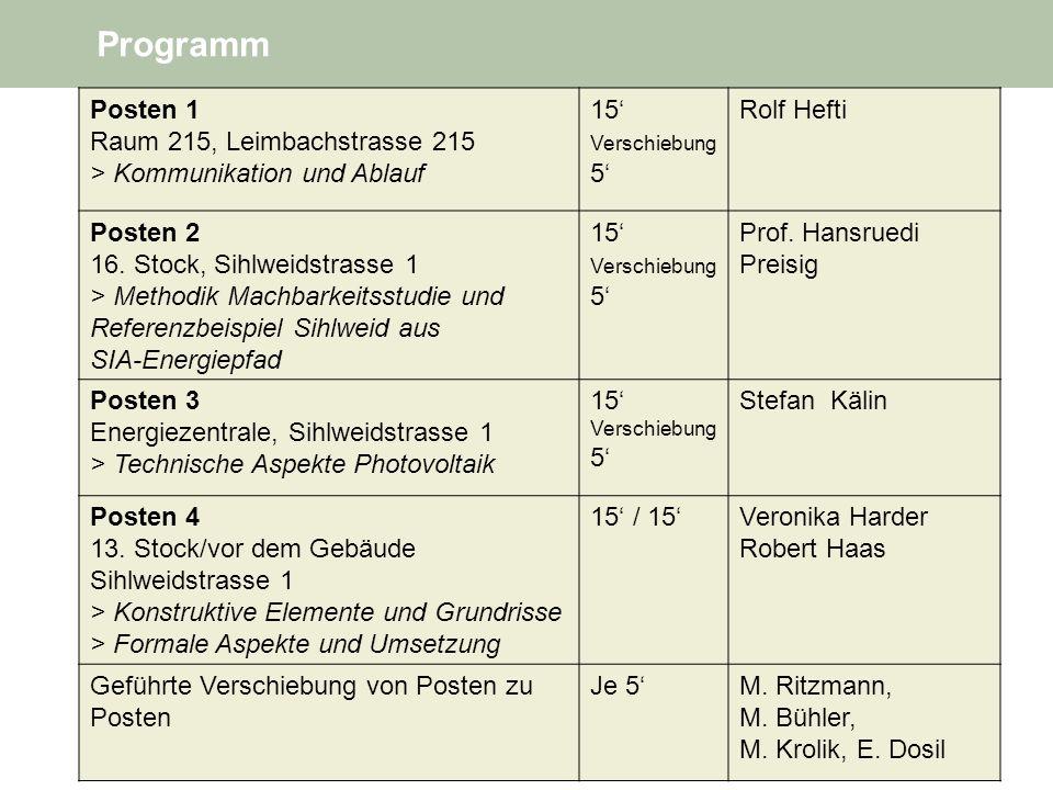 Programm Posten 1 Raum 215, Leimbachstrasse 215 > Kommunikation und Ablauf. 15' Verschiebung 5' Rolf Hefti.