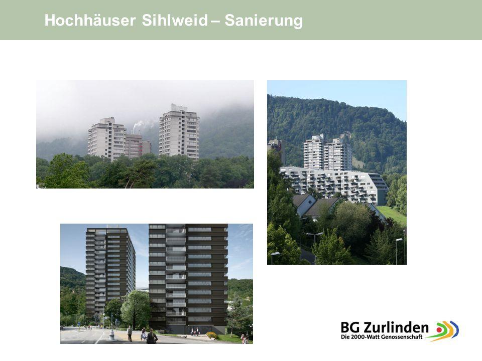 Hochhäuser Sihlweid – Sanierung