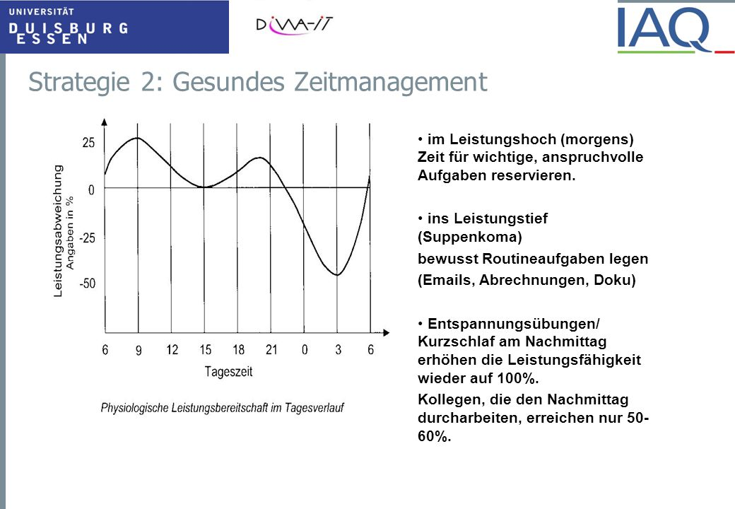Strategie 2: Gesundes Zeitmanagement