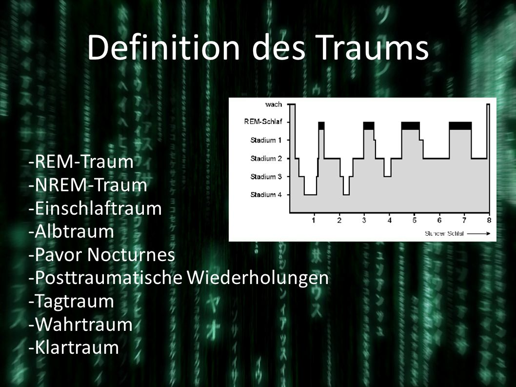 Definition des Traums -REM-Traum -NREM-Traum -Einschlaftraum -Albtraum