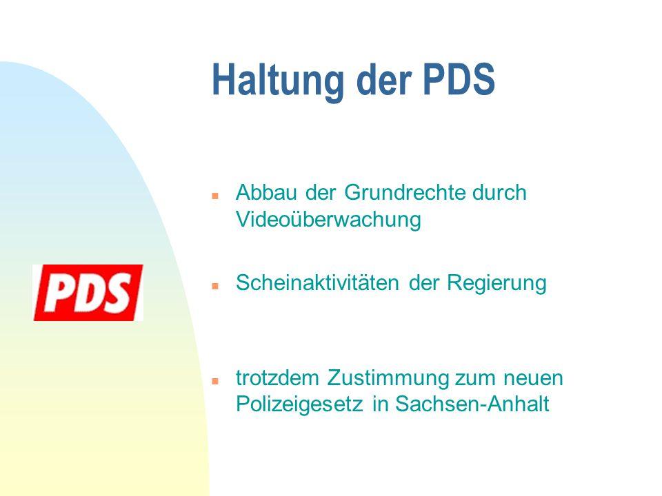 Haltung der PDS Abbau der Grundrechte durch Videoüberwachung