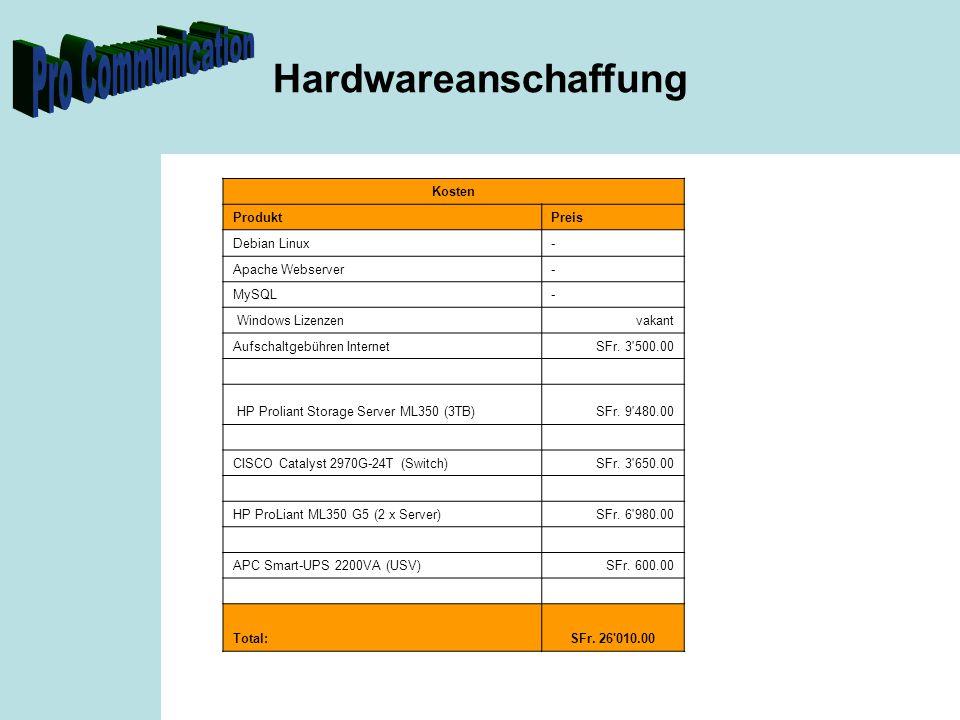 Hardwareanschaffung Kosten Produkt Preis Debian Linux -