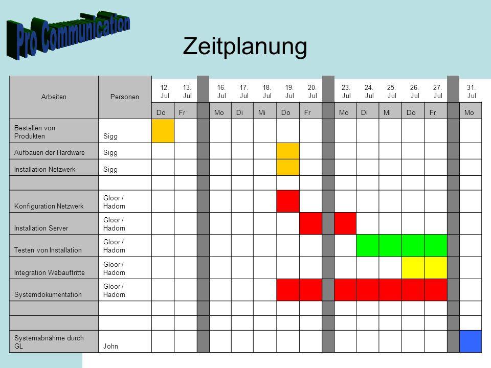 Zeitplanung Arbeiten Personen 12. Jul 13. Jul 16. Jul 17. Jul 18. Jul